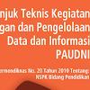 Juknis Dapodik PAUD-DIKMAS Tahun 2015