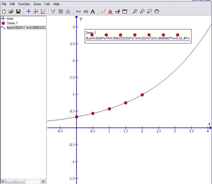 Matemáticas Especiales: Ejercicios de Aplicacion