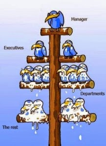 #KPI - Key Performance Illusions: Best flow chart ever ...