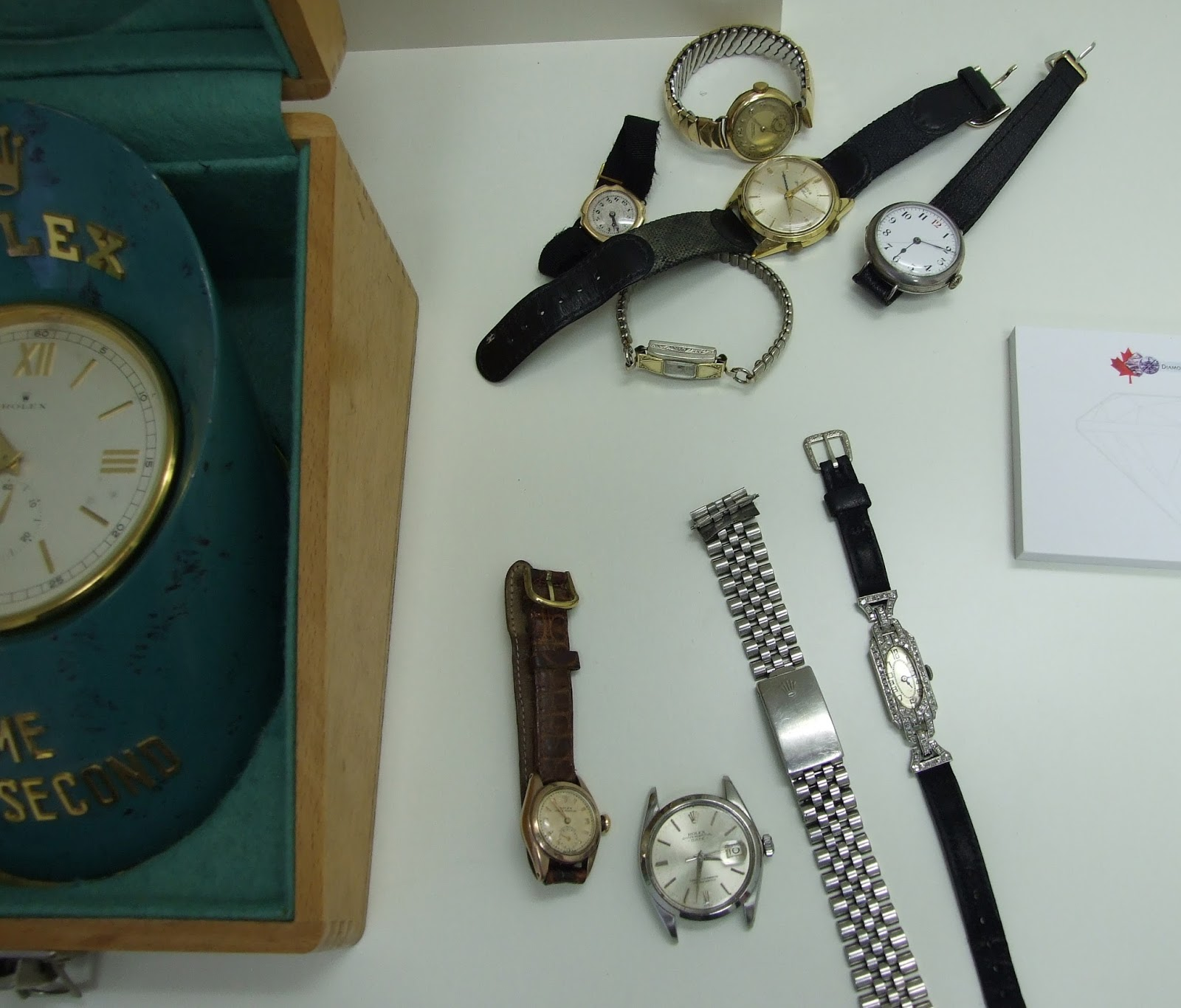 Antique & Pocket Watch Appraisal - A Guide to Watch ...