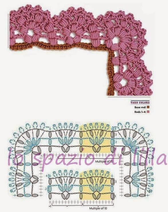 Ben noto lo spazio di lilla: Schemi di bordi crochet con angoli, utili per  HI93
