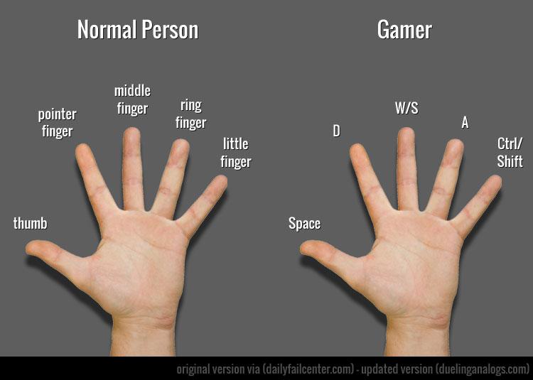 Unterschied: Normale Menschen & Gamer! :D