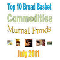 Top Performer Broad Basket Commodities Mutual Funds 2011
