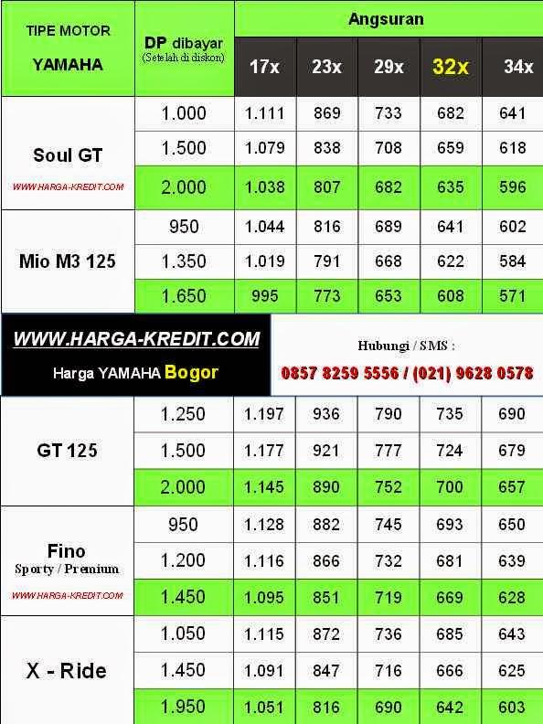 Dealer Kredit Motor Baru Yamaha Honda Khusus Jakarta