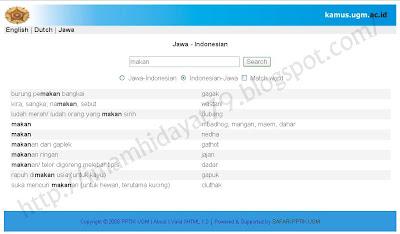 Google Translate/Terjemahan Bahasa Indonesia ke Bahasa Jawa