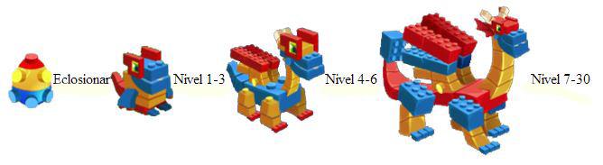 imagen del crecimiento del dragon bloque