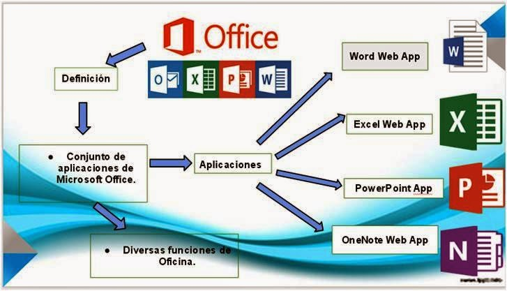 office 365 word online