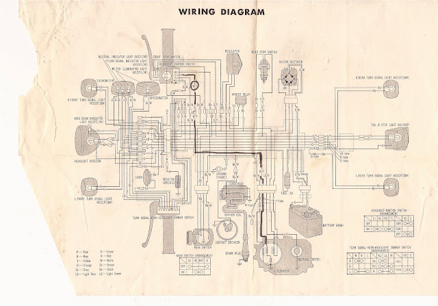 Here Is Another General Diagram From The Same Manual: Headlight Wiring Diagram 1972 Honda Xl250 At Aslink.org