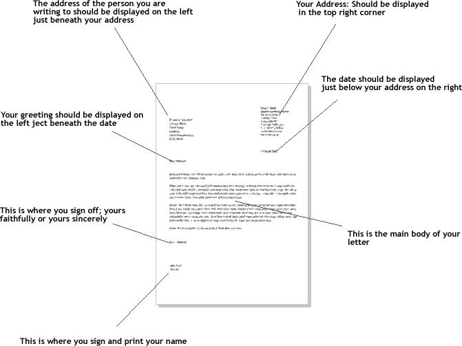 Sample Formal Letter Layouts