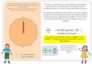 Aprender fracciones, decimales y porcentajes