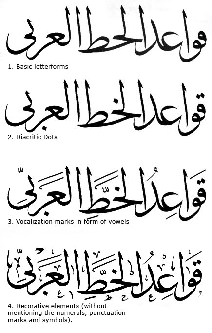 No 5,6 and 7 gentle Arabic