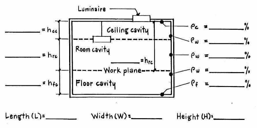 Zonal Cavity Method Lighting Calculation