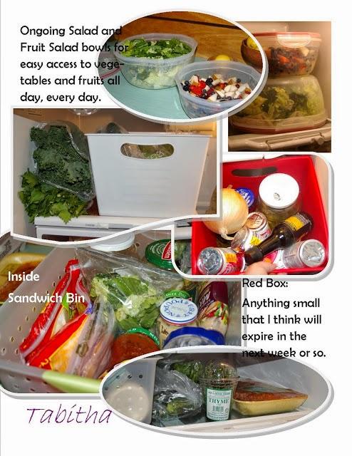 http://debtfreemommyblog.blogspot.se/2012/03/how-i-organize-my-fridge.html