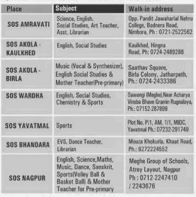 SOS Meghe School Recruitment 2014 Details