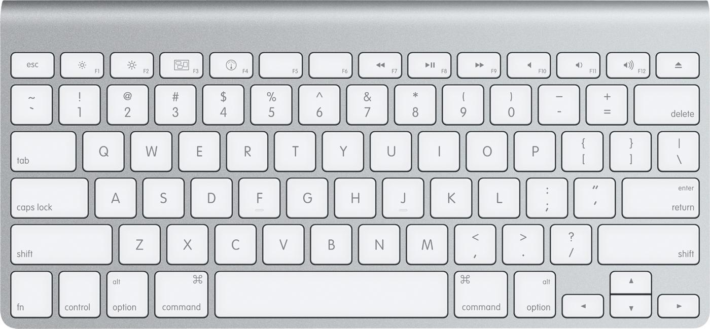 Atajos de teclado para iPad | This is Apple, don't panic!