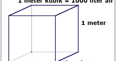 Satuan  Meter Kubik Sama Dengan Berapa Meter Persegi Berapa Per  Meter