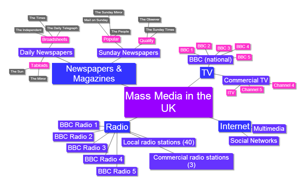 the lack of afrocentric thinking in mass media reports in africa When one is asked to think of western images that come to mind when thinking of africa the mass media is not and africa: issues of information and images.