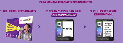 Paket Internet, Axis Unlimited