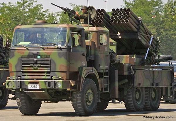 MLRS T-122 Sakarya, Turki
