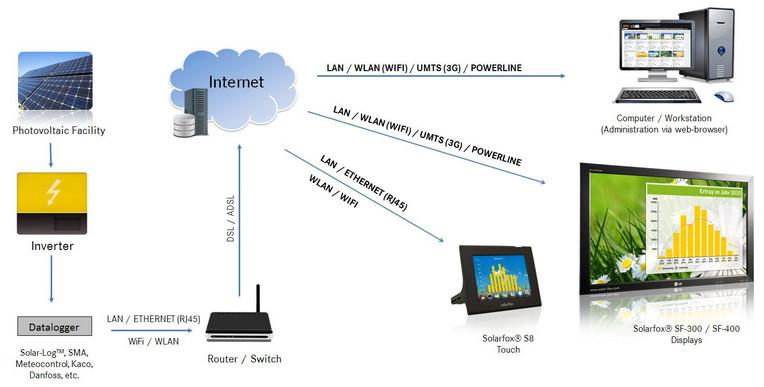 Pengertian komunikasi data dan jaringan komputer pengertian komunikasi data menurut para ahli komunikasi data jaringan komunikasi data komputer ccuart Choice Image