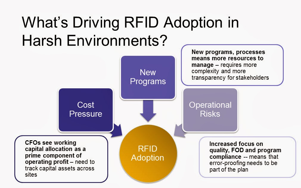 what are the impacts of rfid 2018-06-04 innovative bar code and rfid printing solutions for sap users   the ease with which thermal printers can be managed has one of the biggest impacts on the value they provide.