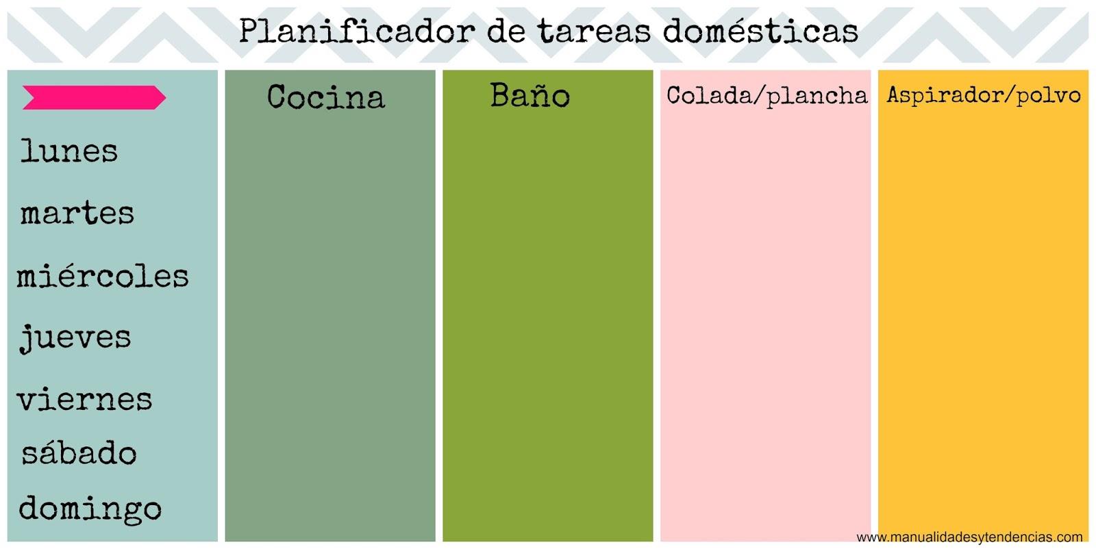 Organizador De Baño Casero: tendencias: Trucos para ahorrar en el hogar 2: cuarto de baño