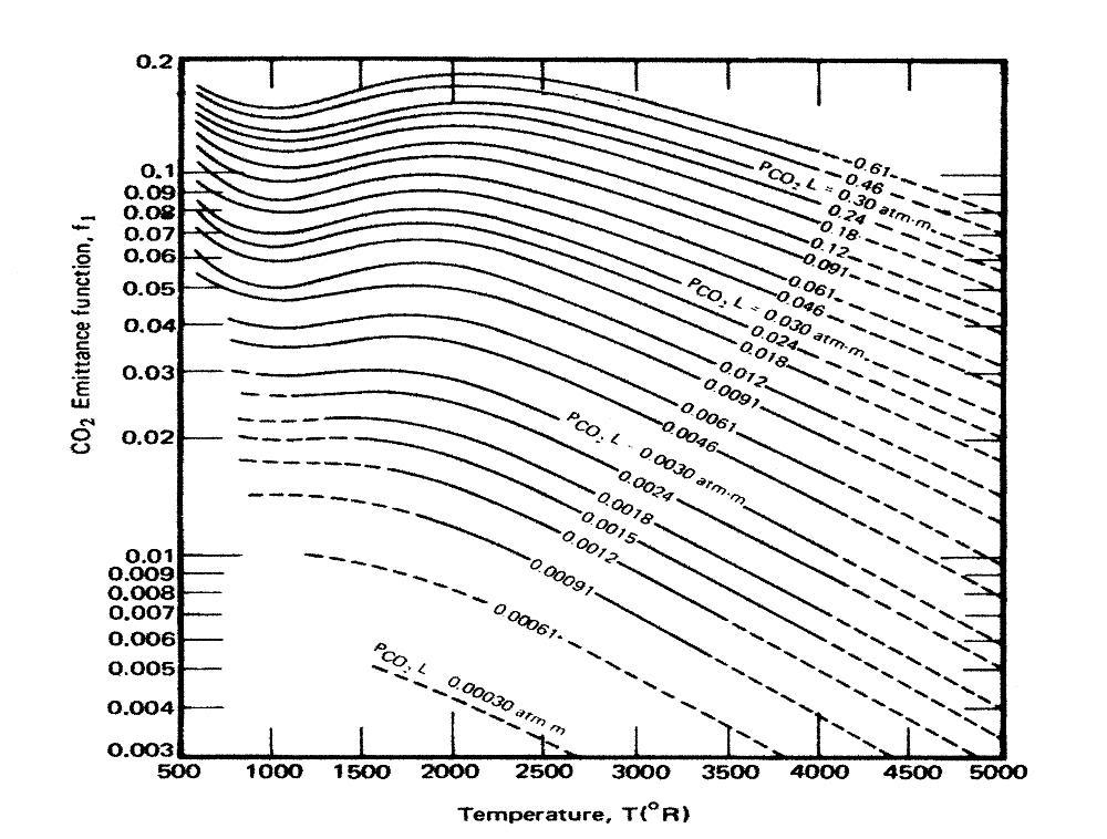 Claes Johnson on Mathematics and Science: Evidence of CO2 Warming ...