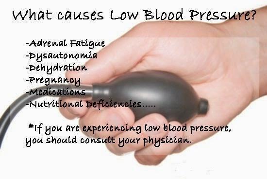 Awas Tekanan Darah Rendah (Hipotensi)