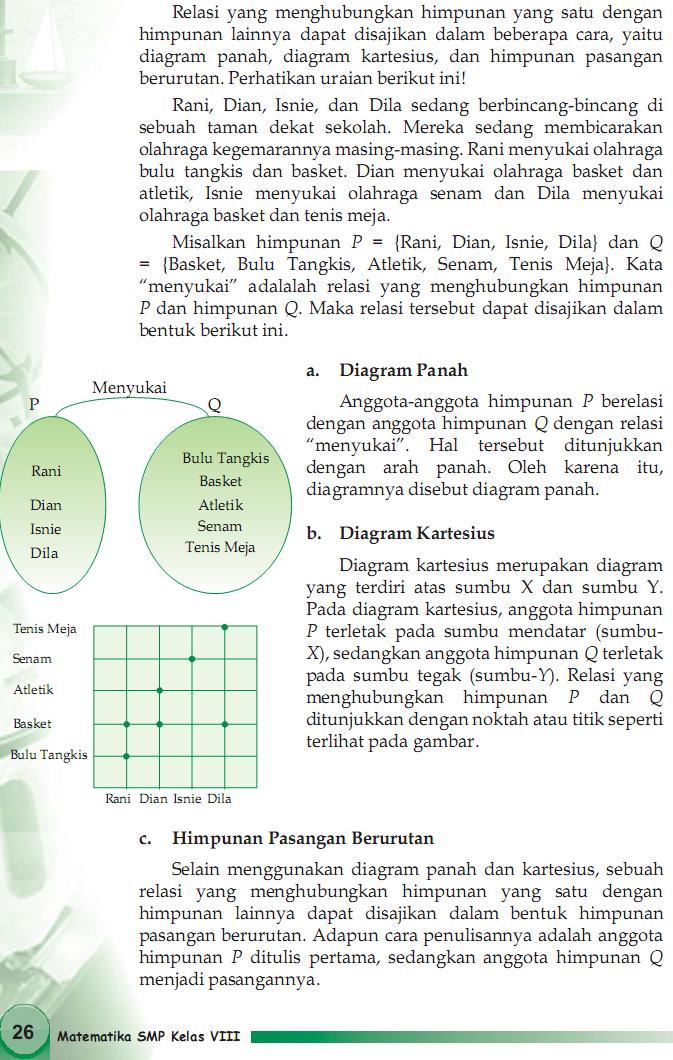 Os2kangkung Matematika Smp Mts Kelas 8 Bab 2 Fungsi