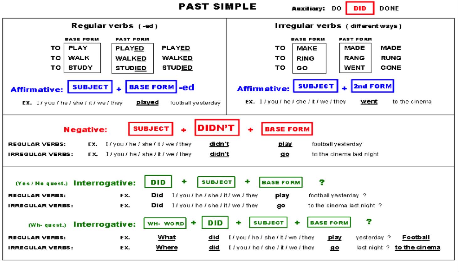 Classroom Design Overview ~ Fpb servicios administrativos y ciclo de gestiÓn