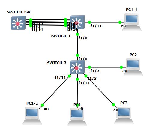 Design Network Simulasi Extended Vlans