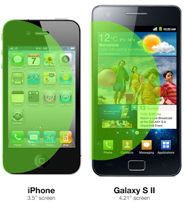 comparativa iPhone 4 Galaxy S II