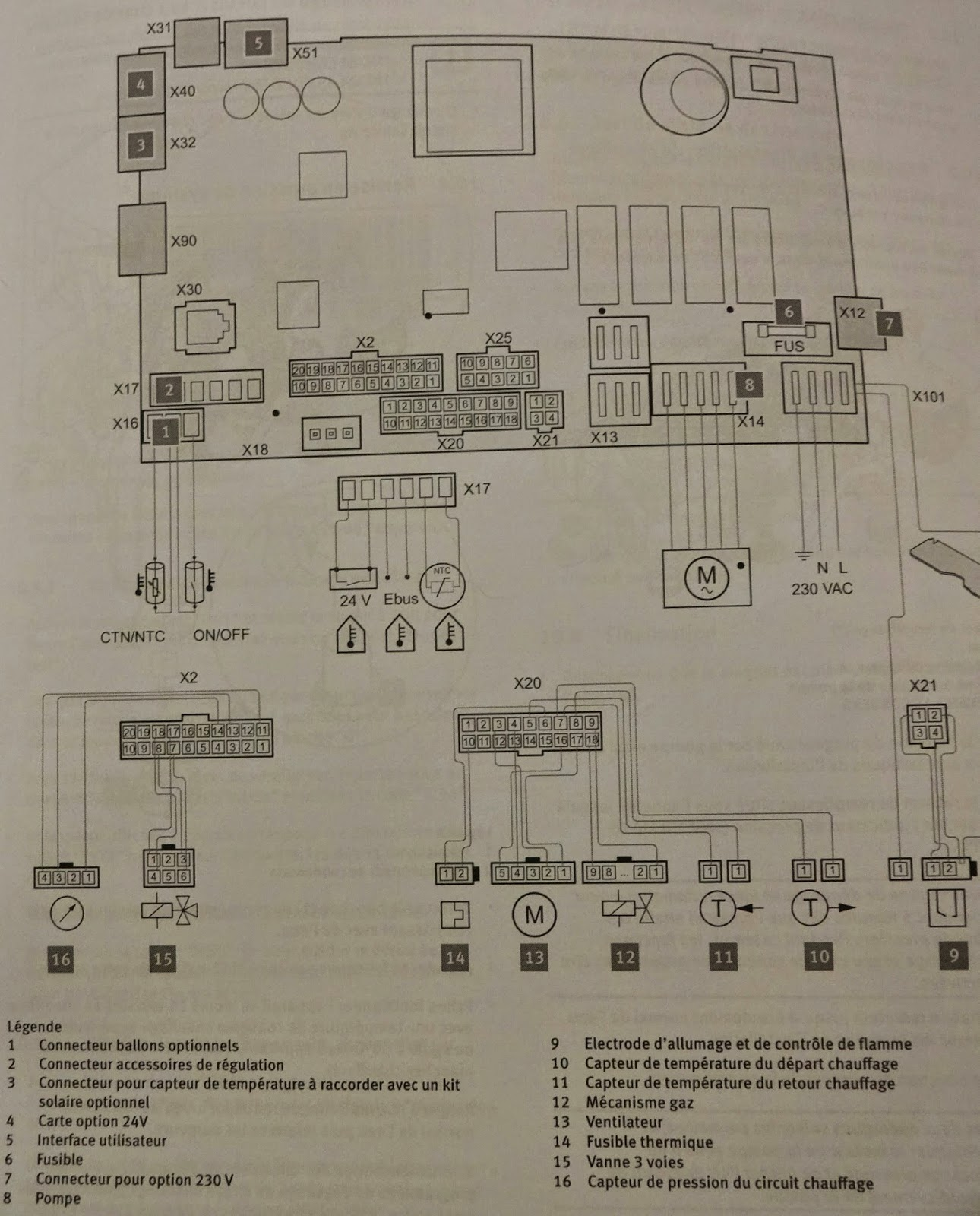 mes droldids installer un thermostat connect nest. Black Bedroom Furniture Sets. Home Design Ideas