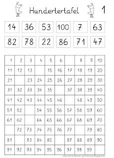 lernst252bchen die hundertertafel 1
