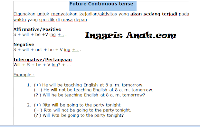 Belajar Future continuous tense