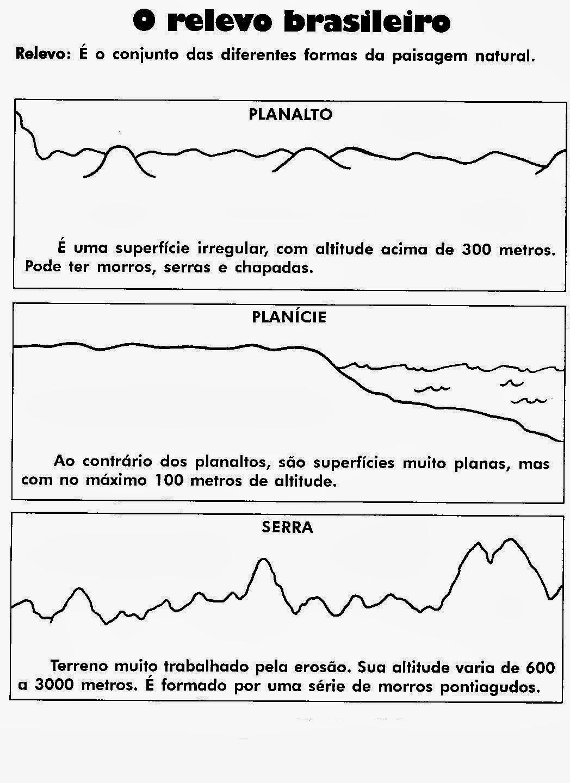 atividades de geografia mapa político brasileiro relevo