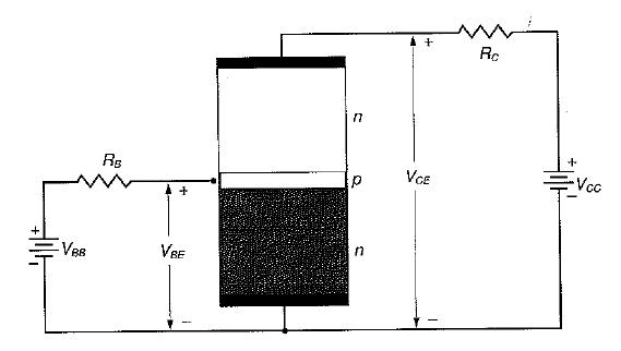 Transistores 1