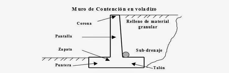 muro de contencin en voladizo