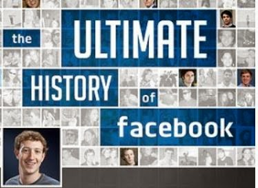 history of facebook Facebook introduces timeline, a controversial feature that revamps user's profiles into a streamline of events of their documented experiences on the social network february 1, 2012: facebook files for an initial public offering.