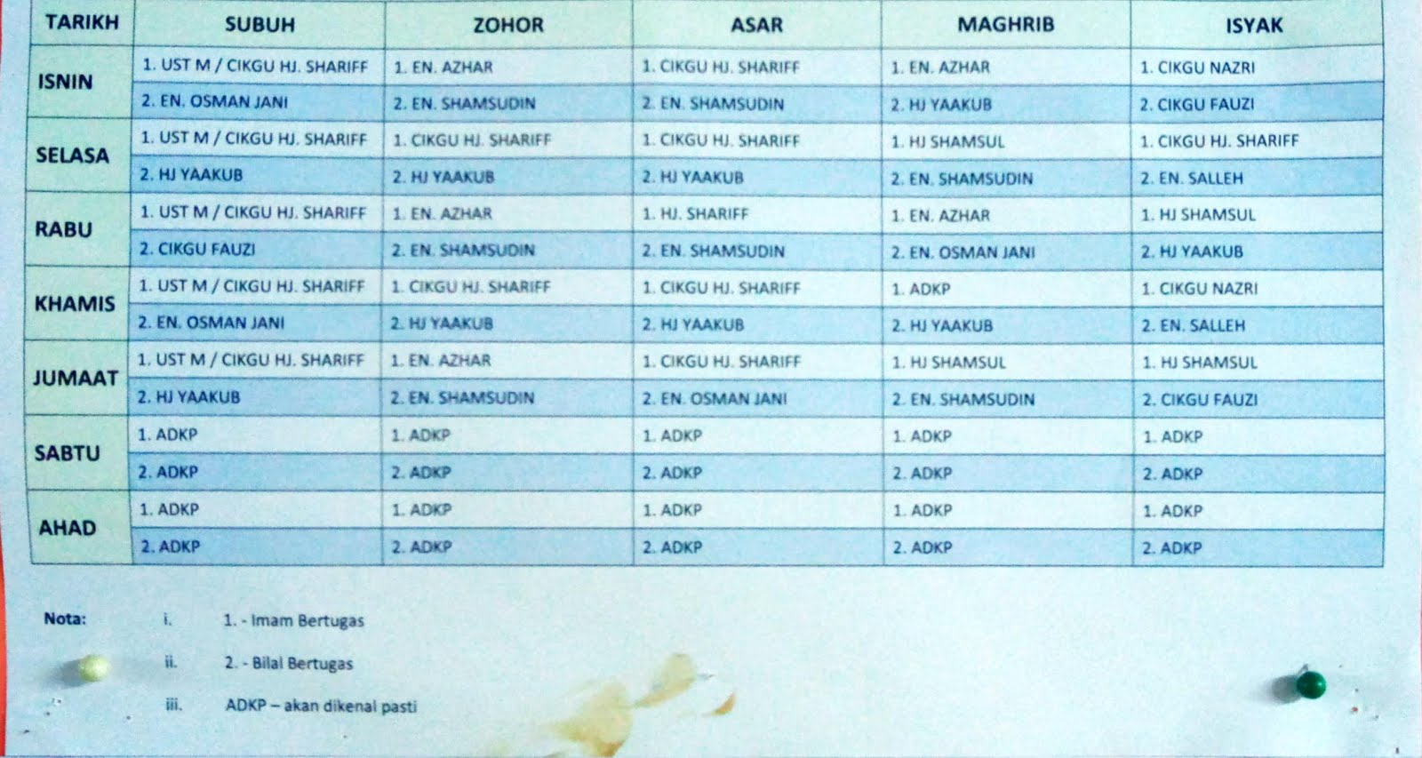 Senarai Imam & Bilal Surau Desa Mewah 2017