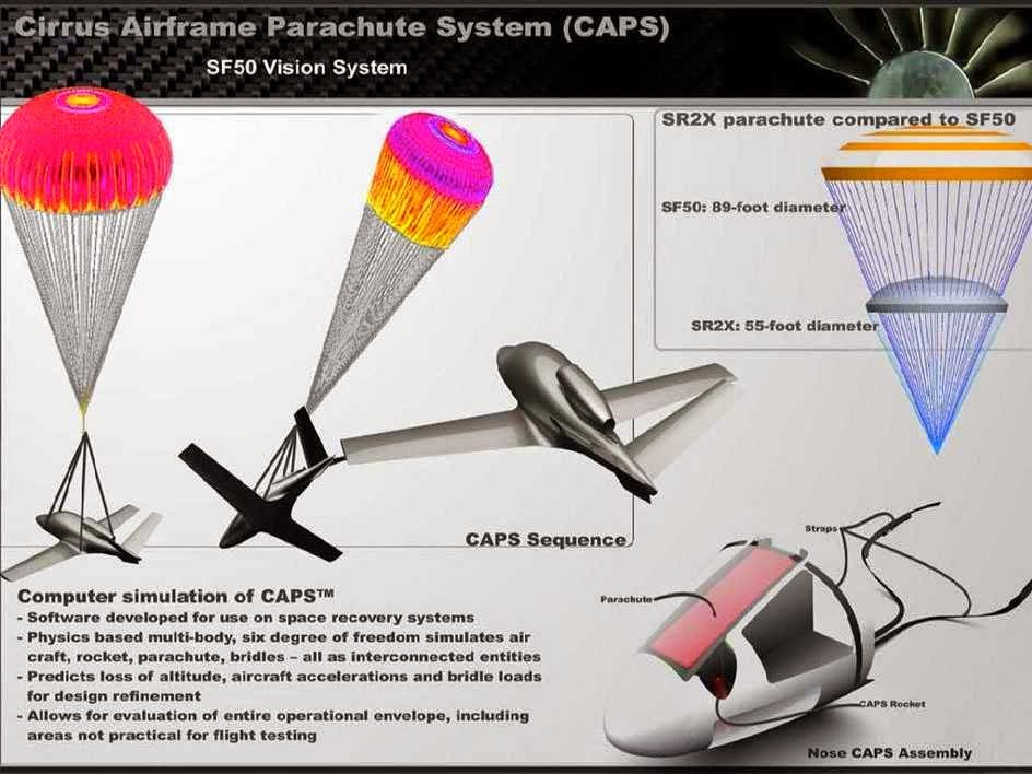 Cirrus Vision SF50 CAPS system