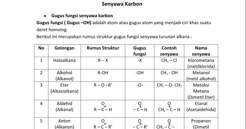 Kimia SMA Kelas 12 Semester 2 | Tugas dan Materi Sekolah SD SMP SMA ...