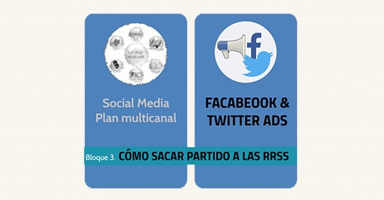 Publicidad de pago con Facebook y Twitter