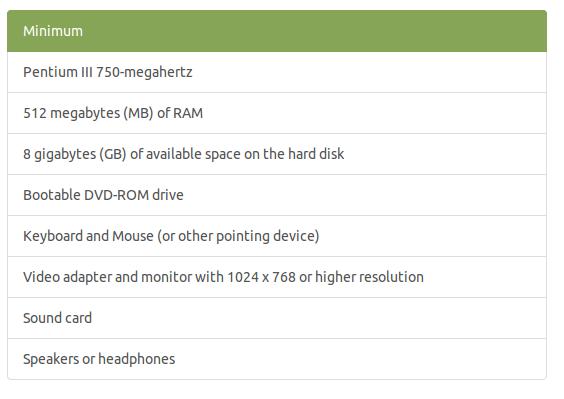 Noticia: Nuevo sabor de Ubuntu con escritorio Mate, ubuntu mate, instalar ubuntu con escritorio mate,