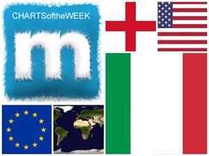 bandiere delle 5 nazioni charts più importanti + logo musicland