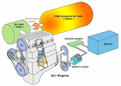 Двигатель PHEV