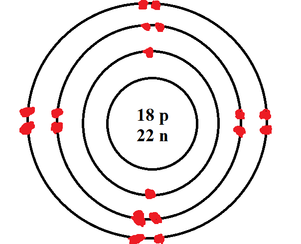 Bohr Model Argon We draw dots to represent the