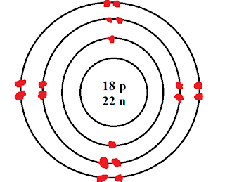 Wilsonsch3u 07 2013 unit 2 matter bohr rutherford diagram for argon ccuart Gallery