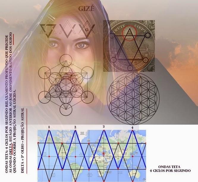 Geometria sagrada e linhas ley