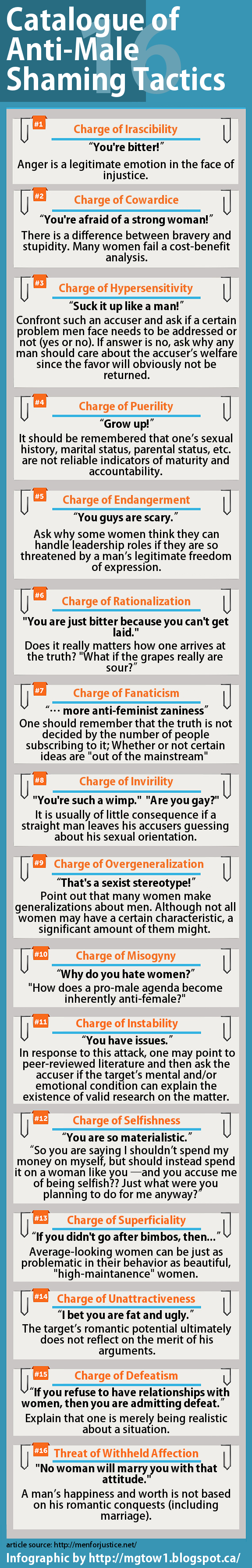 16 Anti-Male Shaming Tactics Infographic